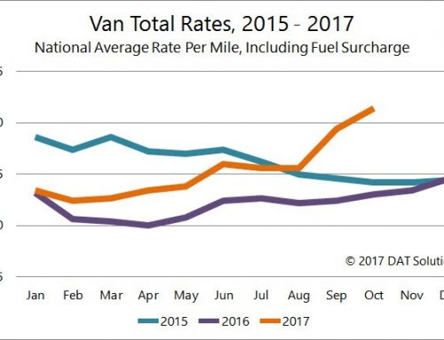 Rates Hit Multi Year High, What's Next?