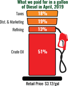 gas_price_breakdown